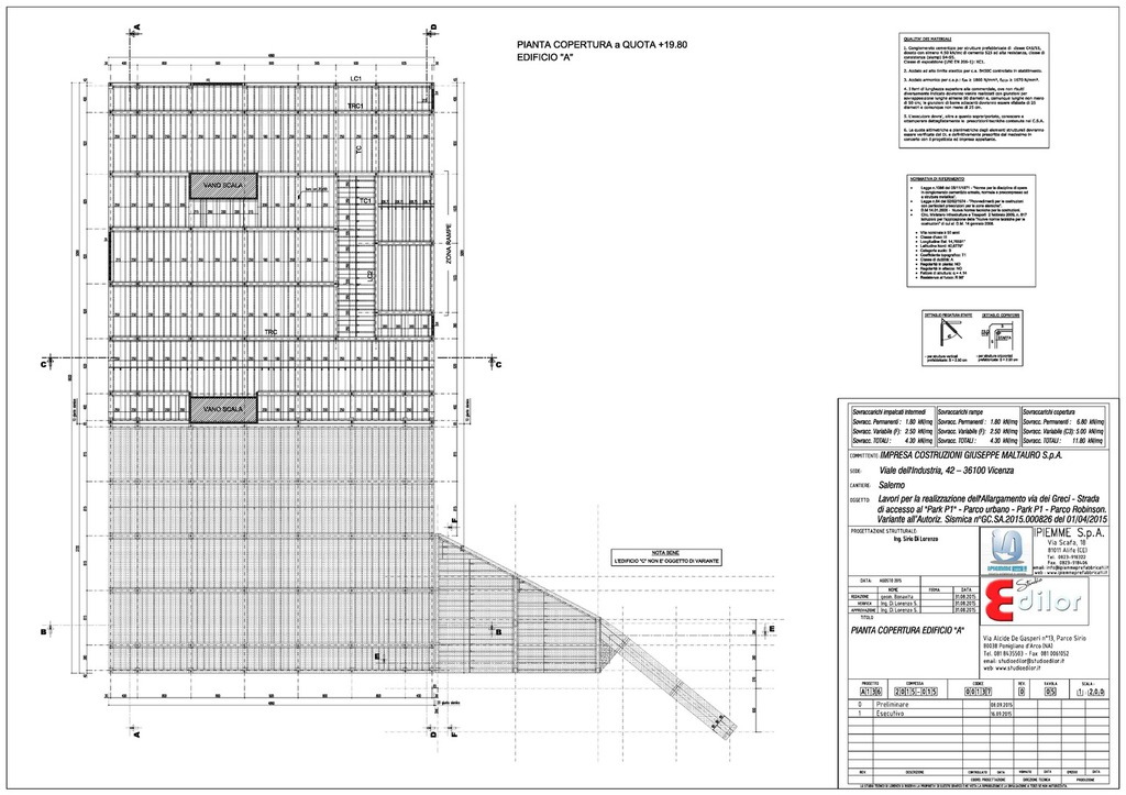 Studio edilor progetti e lavori - Progetti e costruzioni porte ...